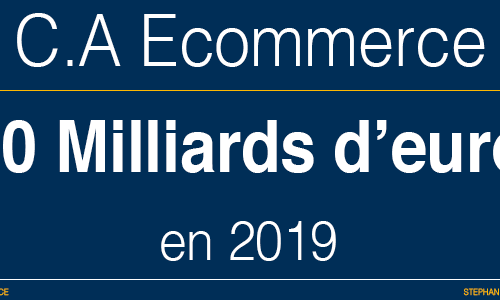 Illustration 1 [FINANCES] Le C.A du Ecommerce dépassera les 100 Milliards d'euros en 2019